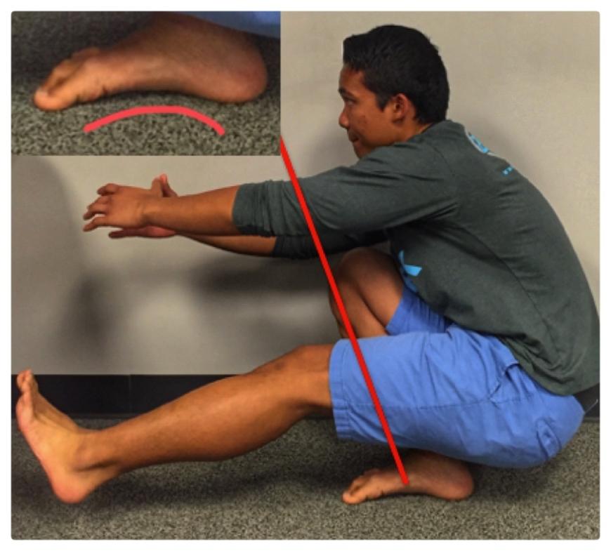 74ab12266e5749 The Squat Fix  Don t Forget The Foot! – Squat University