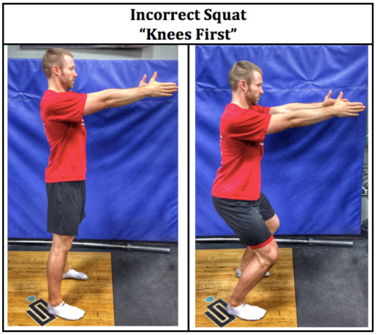 """Incorrect Squat """"Knees First"""".png"""