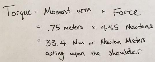 Math (2)
